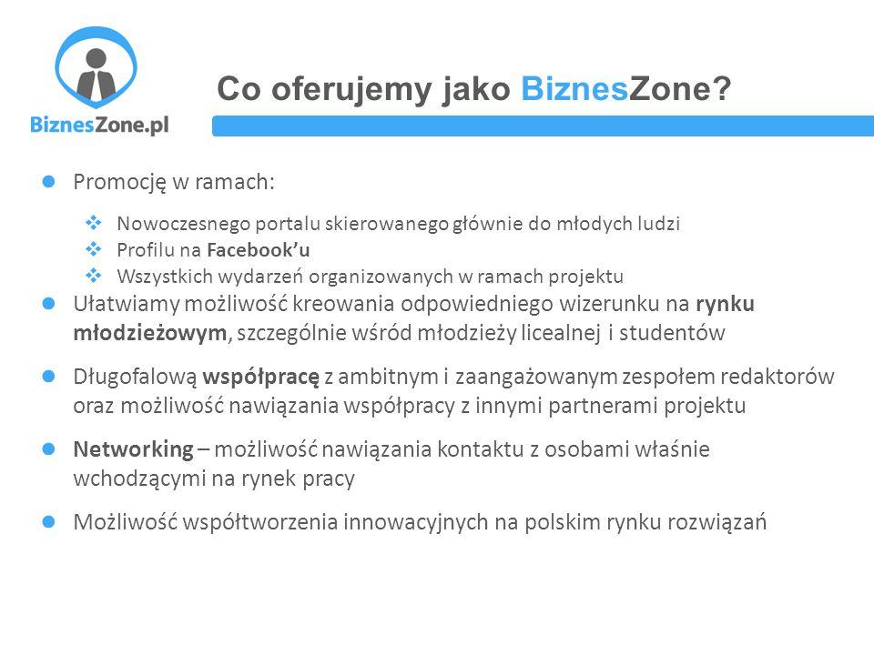 Co oferujemy jako BiznesZone.