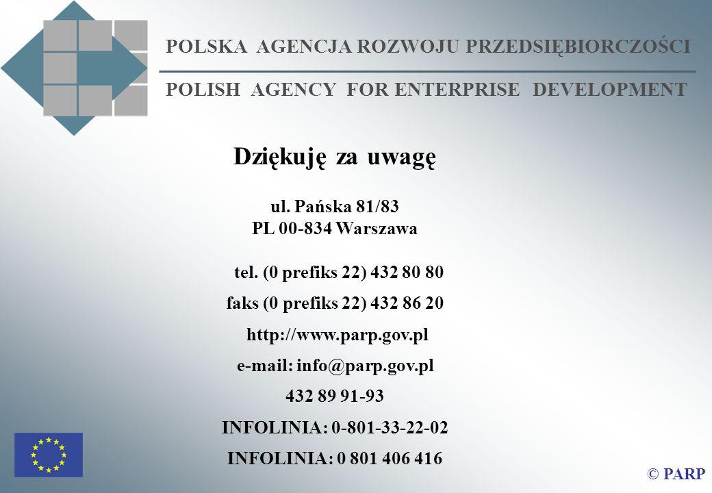 POLSKA AGENCJA ROZWOJU PRZEDSIĘBIORCZOŚCI POLISH AGENCY FOR ENTERPRISE DEVELOPMENT © PARP Dziękuję za uwagę ul. Pańska 81/83 PL 00-834 Warszawa tel. (