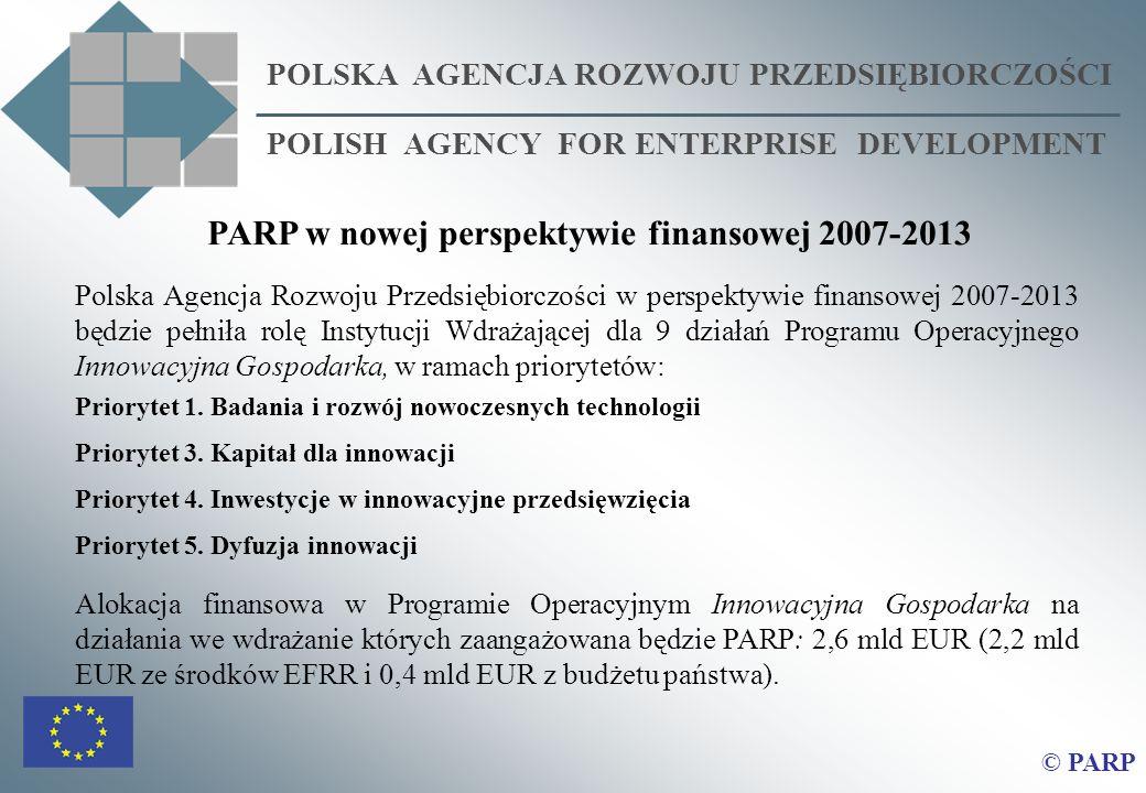 POLSKA AGENCJA ROZWOJU PRZEDSIĘBIORCZOŚCI POLISH AGENCY FOR ENTERPRISE DEVELOPMENT © PARP PARP w nowej perspektywie finansowej 2007-2013 Polska Agencja Rozwoju Przedsiębiorczości w perspektywie finansowej 2007-2013 będzie pełniła rolę Instytucji Wdrażającej dla 9 działań Programu Operacyjnego Innowacyjna Gospodarka, w ramach priorytetów: Priorytet 1.