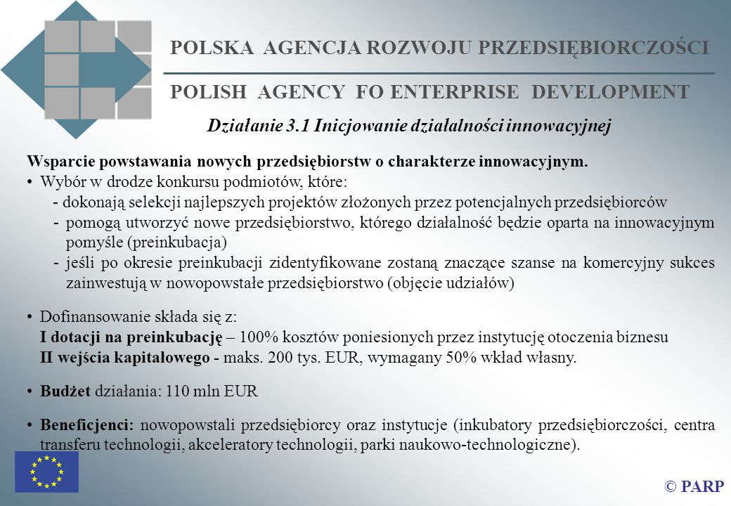 POLSKA AGENCJA ROZWOJU PRZEDSIĘBIORCZOŚCI POLISH AGENCY FO ENTERPRISE DEVELOPMENT © PARP Wsparcie powstawania nowych przedsiębiorstw o charakterze innowacyjnym.