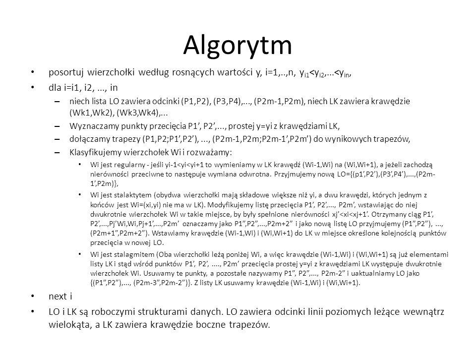 Algorytm posortuj wierzchołki według rosnących wartości y, i=1,..,n, y i1 <y i2,...<y in, dla i=i1, i2,..., in – niech lista LO zawiera odcinki (P1,P2), (P3,P4),..., (P2m-1,P2m), niech LK zawiera krawędzie (Wk1,Wk2), (Wk3,Wk4),...