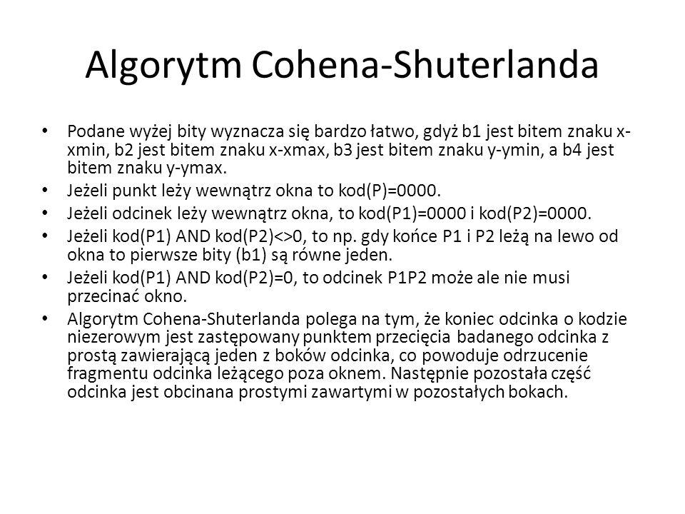 Algorytm Cohena-Shuterlanda Podane wyżej bity wyznacza się bardzo łatwo, gdyż b1 jest bitem znaku x- xmin, b2 jest bitem znaku x-xmax, b3 jest bitem znaku y-ymin, a b4 jest bitem znaku y-ymax.