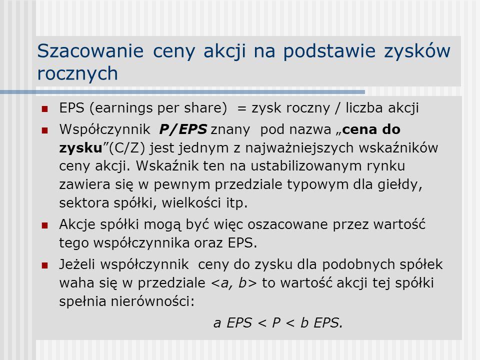 """Szacowanie ceny akcji na podstawie zysków rocznych EPS (earnings per share) = zysk roczny / liczba akcji Współczynnik P/EPS znany pod nazwa """"cena do z"""