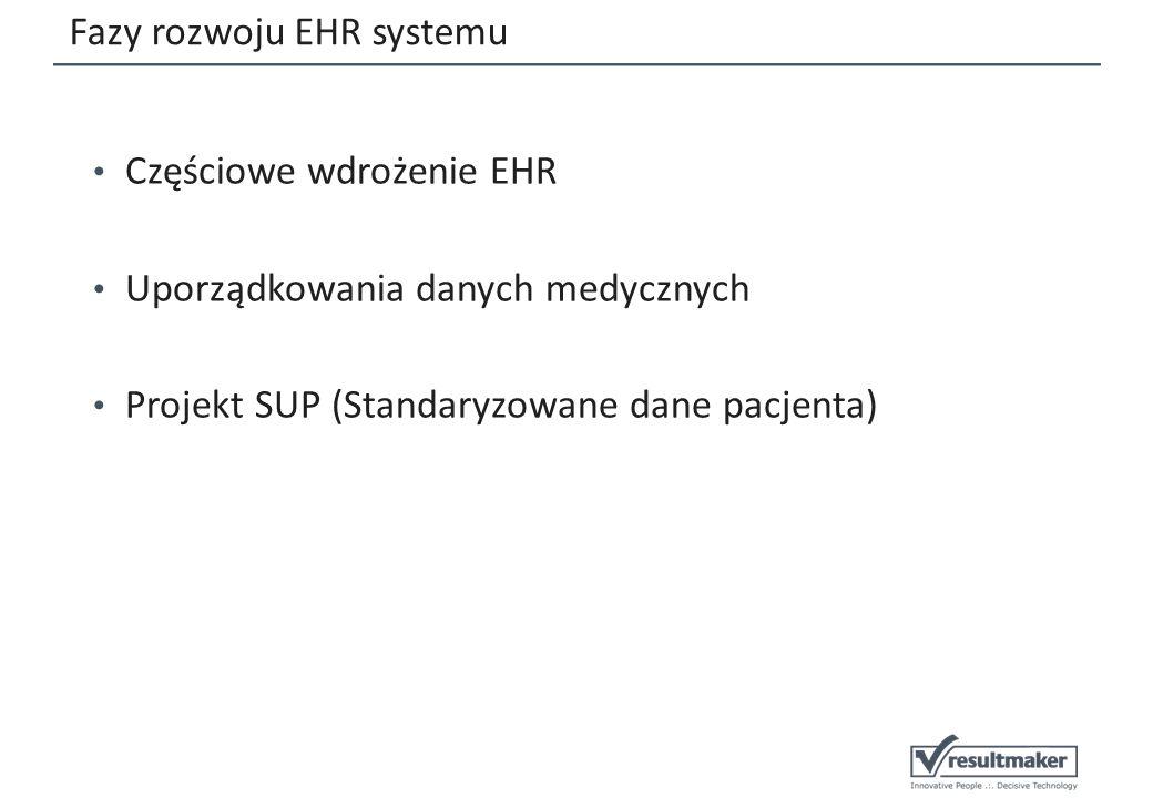 Fazy rozwoju EHR systemu Częściowe wdrożenie EHR Uporządkowania danych medycznych Projekt SUP (Standaryzowane dane pacjenta)