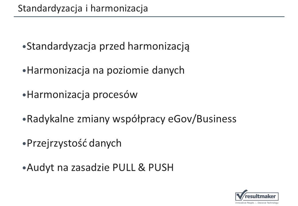 Standardyzacja i harmonizacja Standardyzacja przed harmonizacją Harmonizacja na poziomie danych Harmonizacja procesów Radykalne zmiany współpracy eGov/Business Przejrzystość danych Audyt na zasadzie PULL & PUSH