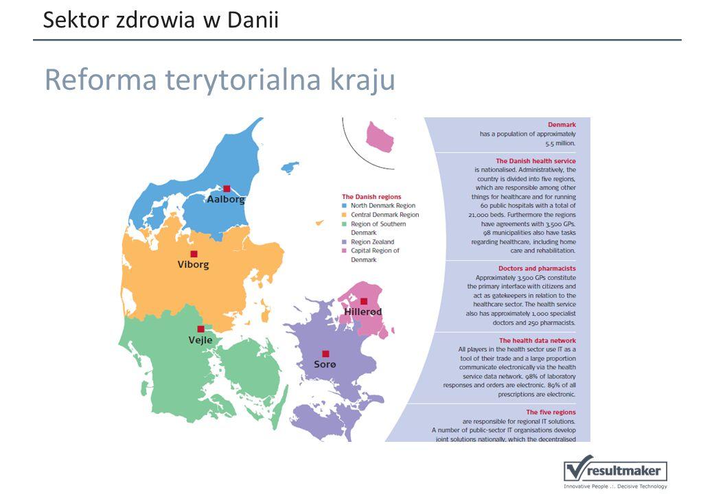 Sektor zdrowia w Danii Reforma terytorialna kraju