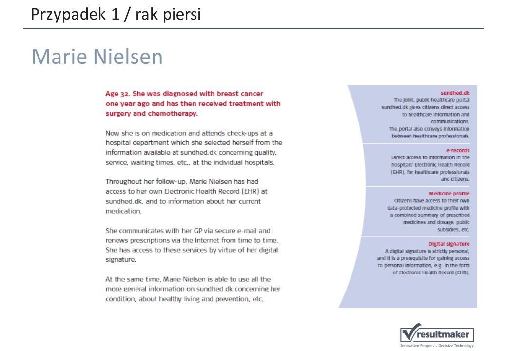 Przypadek 1 / rak piersi Marie Nielsen