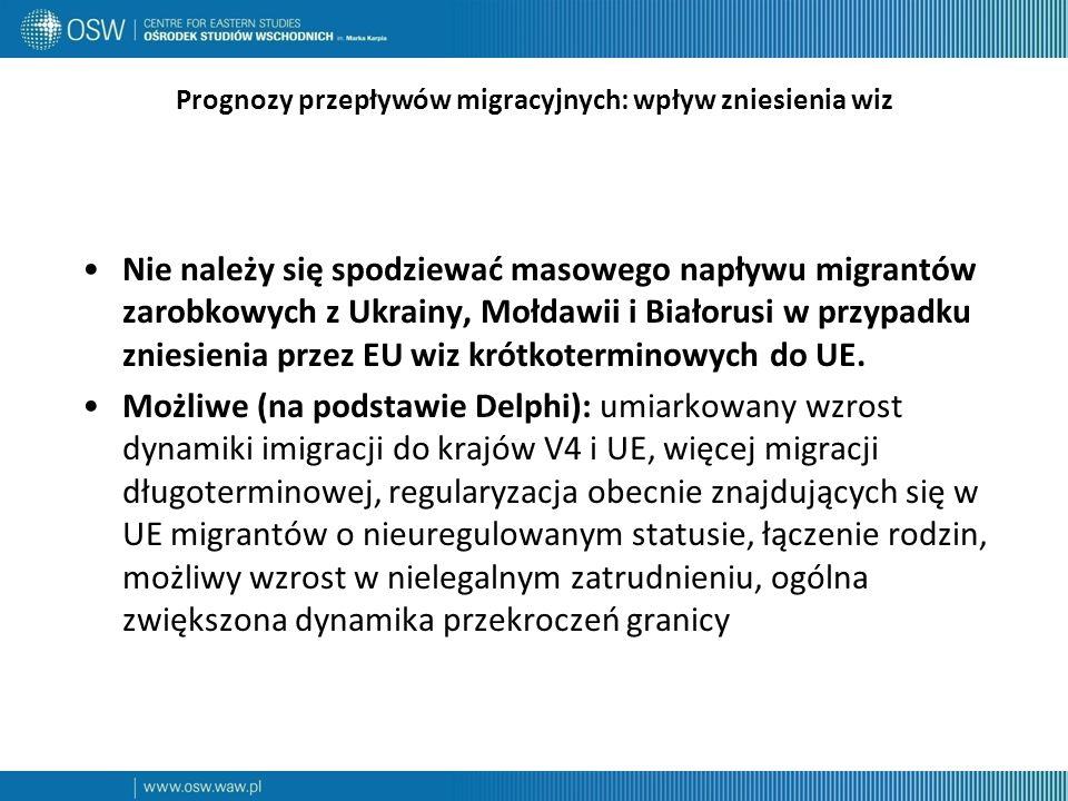 Prognozy przepływów migracyjnych: wpływ zniesienia wiz Nie należy się spodziewać masowego napływu migrantów zarobkowych z Ukrainy, Mołdawii i Białorusi w przypadku zniesienia przez EU wiz krótkoterminowych do UE.