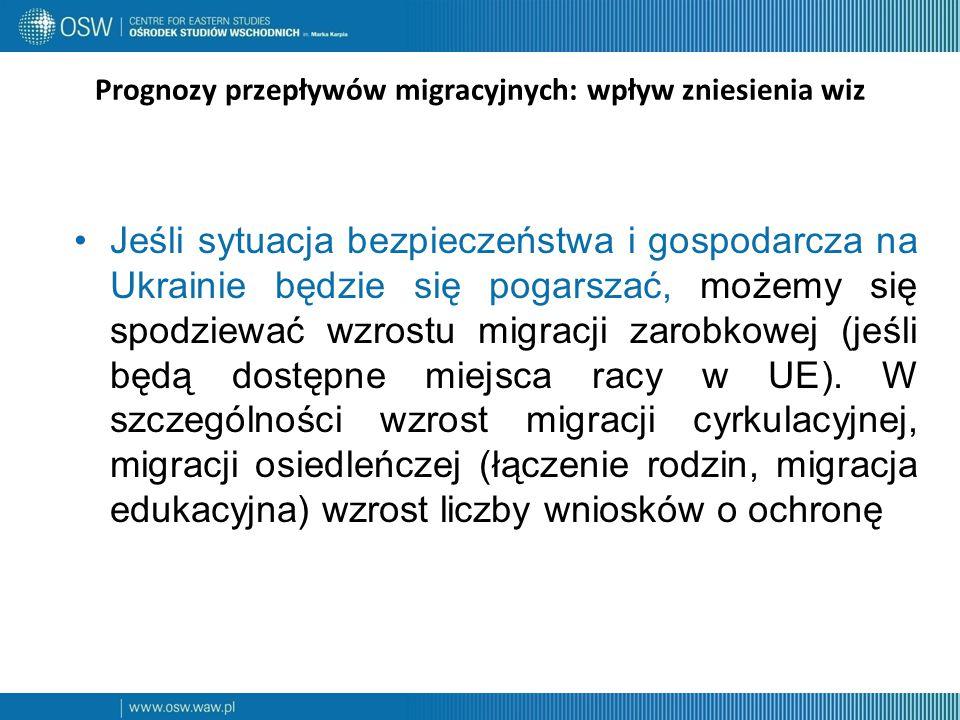 Prognozy przepływów migracyjnych: wpływ zniesienia wiz Jeśli sytuacja bezpieczeństwa i gospodarcza na Ukrainie będzie się pogarszać, możemy się spodziewać wzrostu migracji zarobkowej (jeśli będą dostępne miejsca racy w UE).