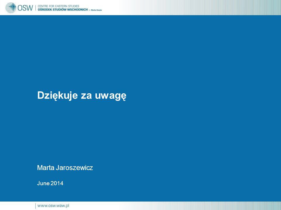 Dziękuje za uwagę Marta Jaroszewicz June 2014