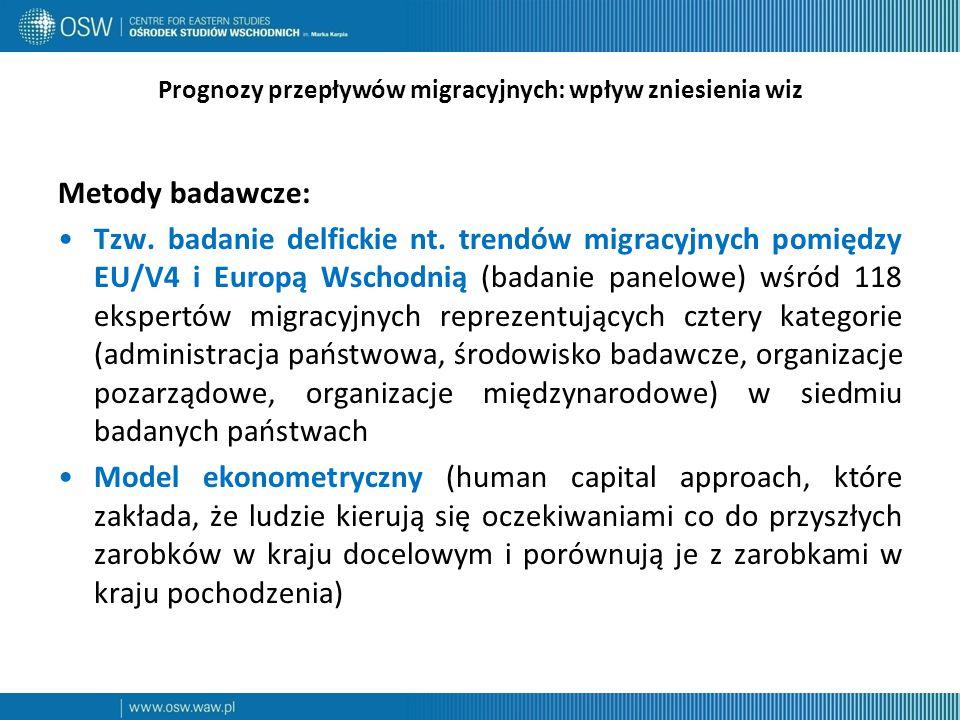 Prognozy przepływów migracyjnych: wpływ zniesienia wiz Metody badawcze: Tzw.