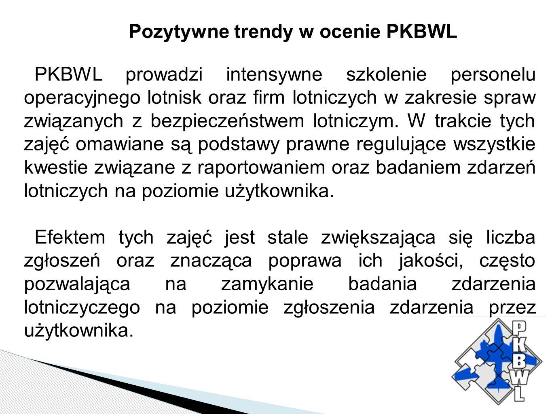 Pozytywne trendy w ocenie PKBWL PKBWL prowadzi intensywne szkolenie personelu operacyjnego lotnisk oraz firm lotniczych w zakresie spraw związanych z