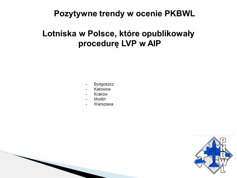 Pozytywne trendy w ocenie PKBWL Bydgoszcz Katowice Kraków Modlin Warszawa Lotniska w Polsce, które opublikowały procedurę LVP w AIP