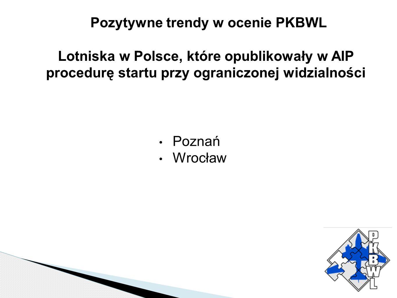Pozytywne trendy w ocenie PKBWL Poznań Wrocław Lotniska w Polsce, które opublikowały w AIP procedurę startu przy ograniczonej widzialności