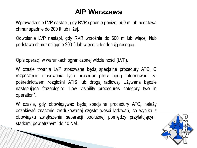 AIP Warszawa