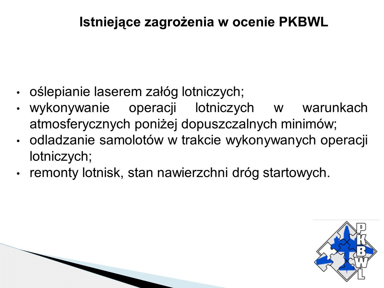 Istniejące zagrożenia w ocenie PKBWL oślepianie laserem załóg lotniczych; wykonywanie operacji lotniczych w warunkach atmosferycznych poniżej dopuszcz