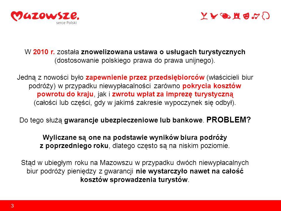 4 Dotychczasowe przypadki z niewypłacalnością biur podróży na Mazowszu (2006-2012) biuro podróży data złożenia oświadczenia o niewypłacalności wysokość gwarancji liczba osób sprowadzonych do kraju koszt sprowadzenia turystów Fischer Polska Sp.