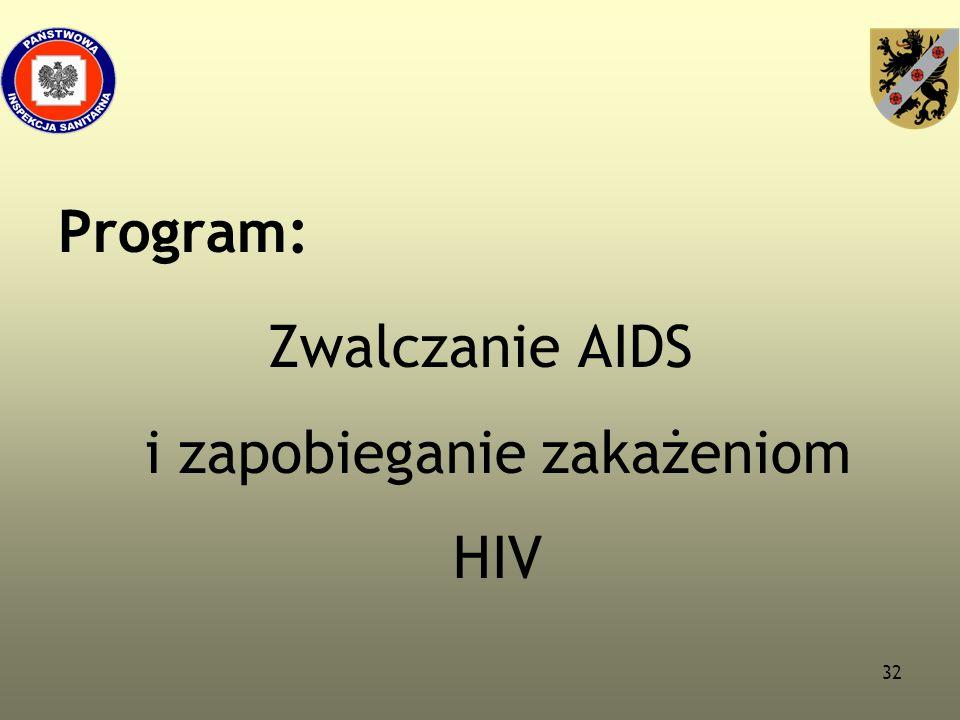 32 Program: Zwalczanie AIDS i zapobieganie zakażeniom HIV