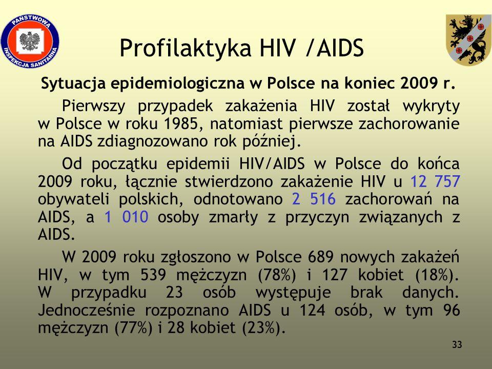 33 Profilaktyka HIV /AIDS Sytuacja epidemiologiczna w Polsce na koniec 2009 r. Pierwszy przypadek zakażenia HIV został wykryty w Polsce w roku 1985, n