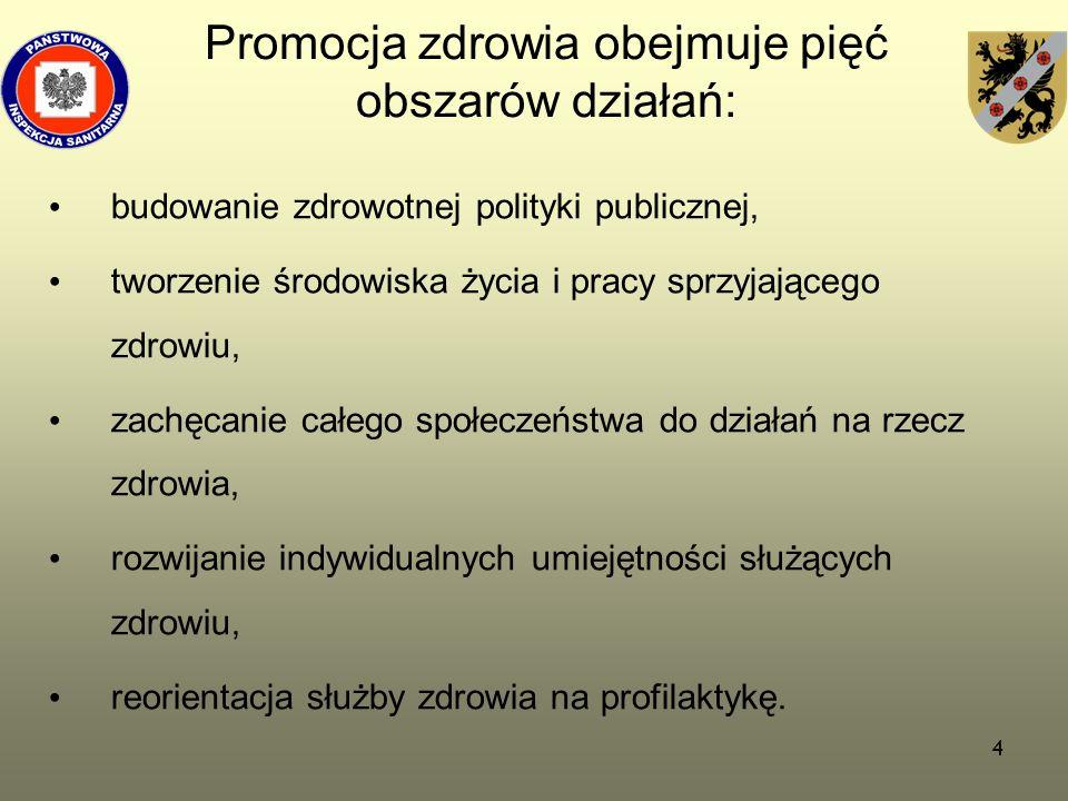 35 Zestawienie zachorowalności w Polsce na HIV, AIDS i zgony