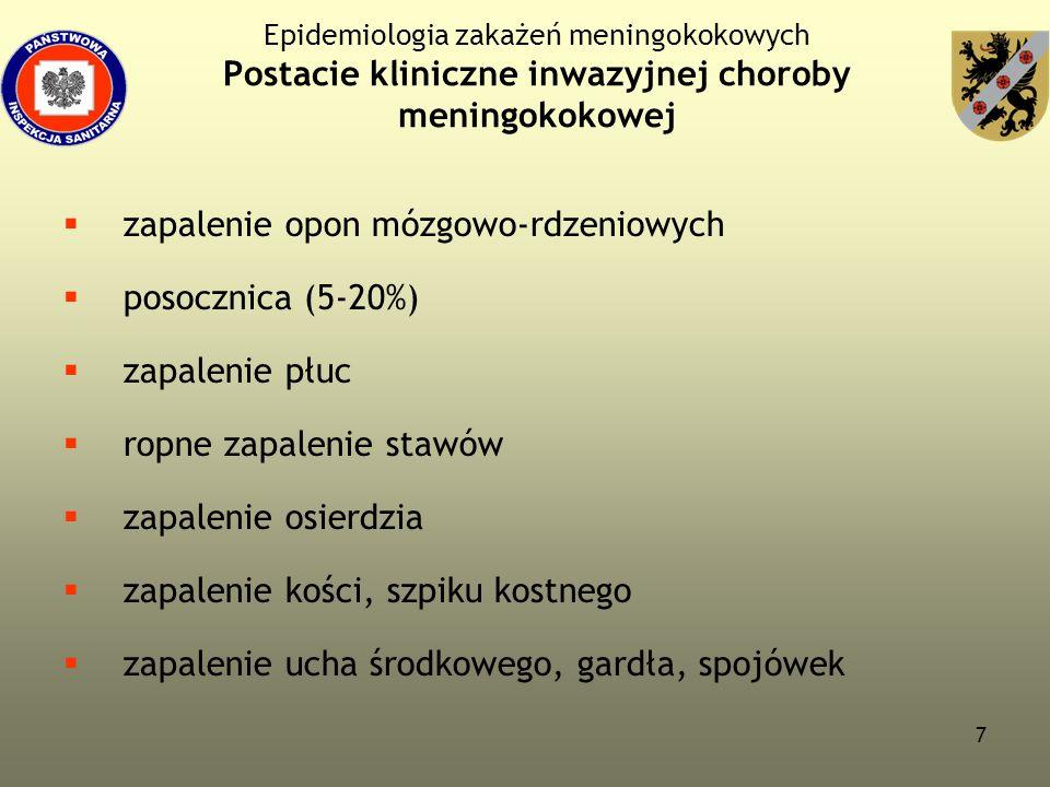 7 Epidemiologia zakażeń meningokokowych Postacie kliniczne inwazyjnej choroby meningokokowej  zapalenie opon mózgowo-rdzeniowych  posocznica (5-20%)