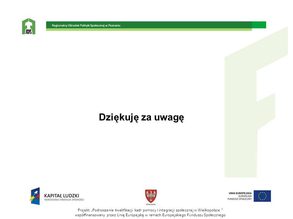 """Dziękuję za uwagę Projekt """"Podnoszenie kwalifikacji kadr pomocy i integracji społecznej w Wielkopolsce współfinansowany przez Unię Europejską w ramach Europejskiego Funduszu Społecznego Regionalny Ośrodek Polityki Społecznej w Poznaniu"""