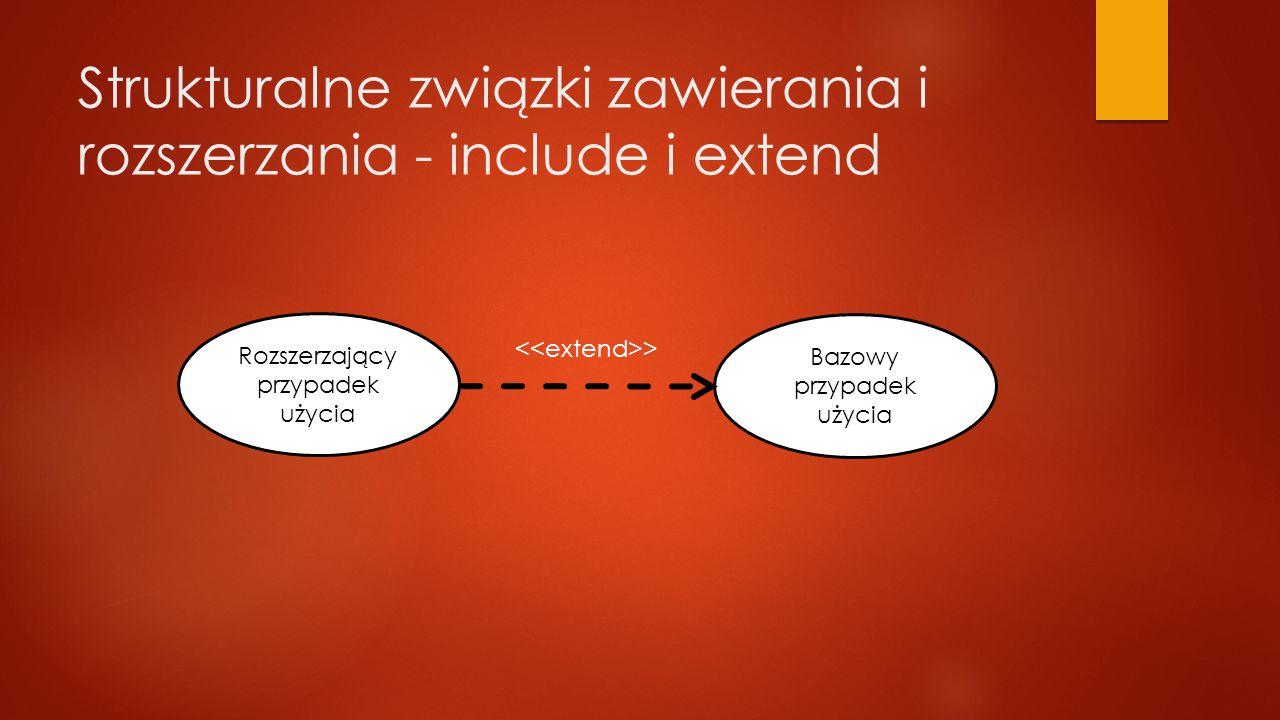 Strukturalne związki zawierania i rozszerzania - include i extend Rozszerzający przypadek użycia Bazowy przypadek użycia >