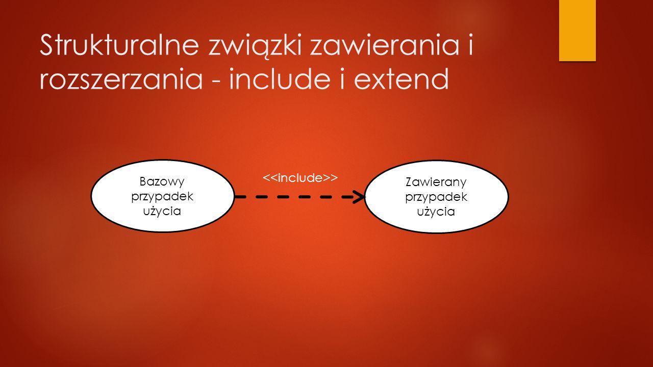 Strukturalne związki zawierania i rozszerzania - include i extend Bazowy przypadek użycia Zawierany przypadek użycia >