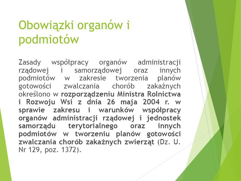 Obowiązki organów i podmiotów Zasady współpracy organów administracji rządowej i samorządowej oraz innych podmiotów w zakresie tworzenia planów gotowo