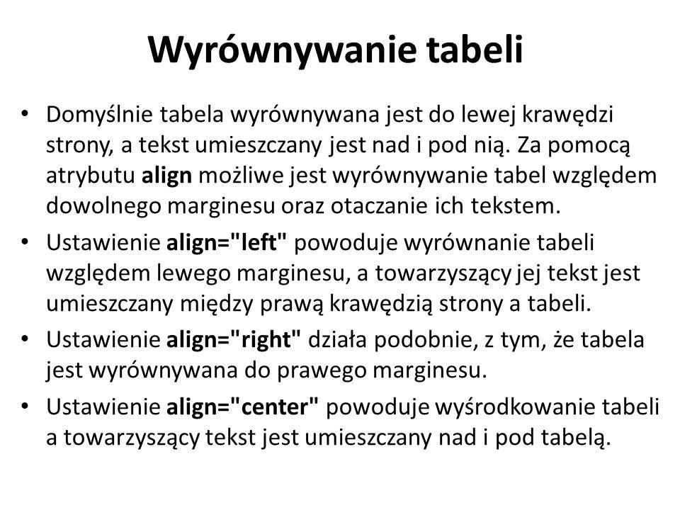 Wyrównywanie tabeli Domyślnie tabela wyrównywana jest do lewej krawędzi strony, a tekst umieszczany jest nad i pod nią. Za pomocą atrybutu align możli