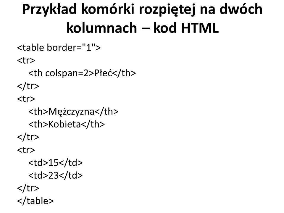 Przykład komórki rozpiętej na dwóch kolumnach – kod HTML Płeć Mężczyzna Kobieta 15 23