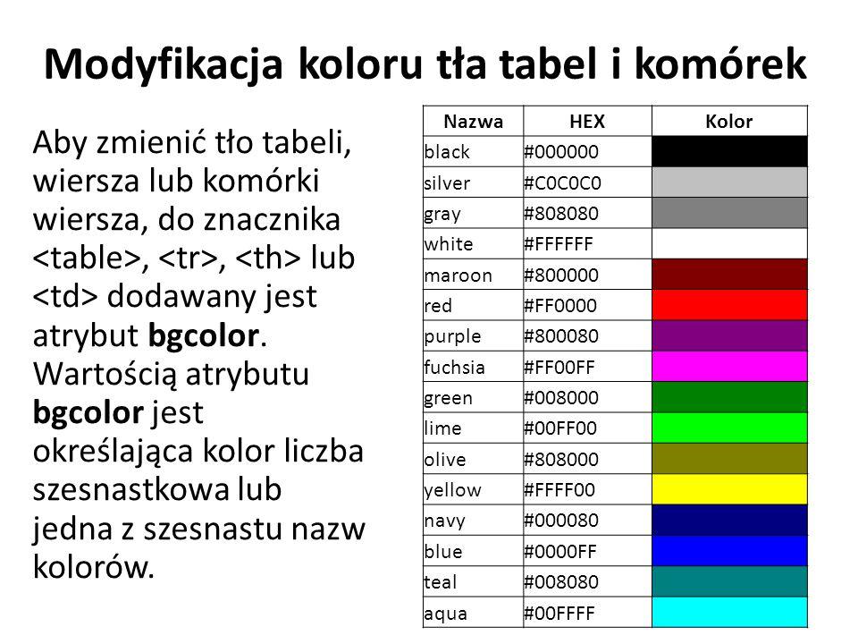 Modyfikacja koloru tła tabel i komórek Aby zmienić tło tabeli, wiersza lub komórki wiersza, do znacznika,, lub dodawany jest atrybut bgcolor. Wartości