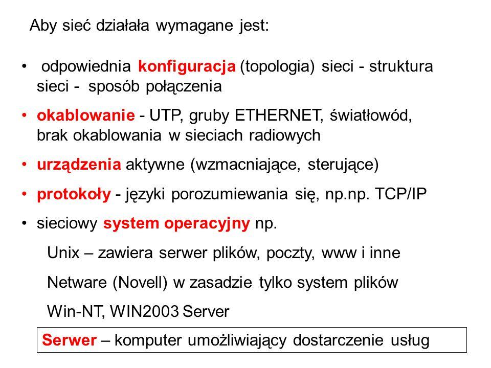 odpowiednia konfiguracja (topologia) sieci - struktura sieci - sposób połączenia okablowanie - UTP, gruby ETHERNET, światłowód, brak okablowania w sieciach radiowych urządzenia aktywne (wzmacniające, sterujące) protokoły - języki porozumiewania się, np.np.