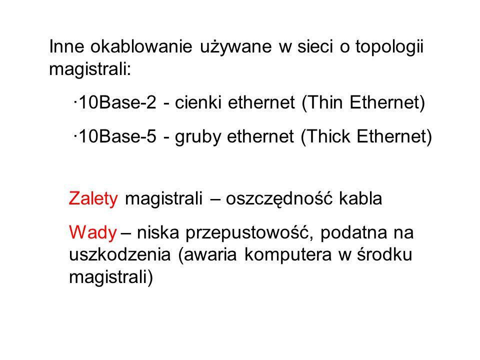 Inne okablowanie używane w sieci o topologii magistrali: ·10Base-2 - cienki ethernet (Thin Ethernet) ·10Base-5 - gruby ethernet (Thick Ethernet) Zalety magistrali – oszczędność kabla Wady – niska przepustowość, podatna na uszkodzenia (awaria komputera w środku magistrali)
