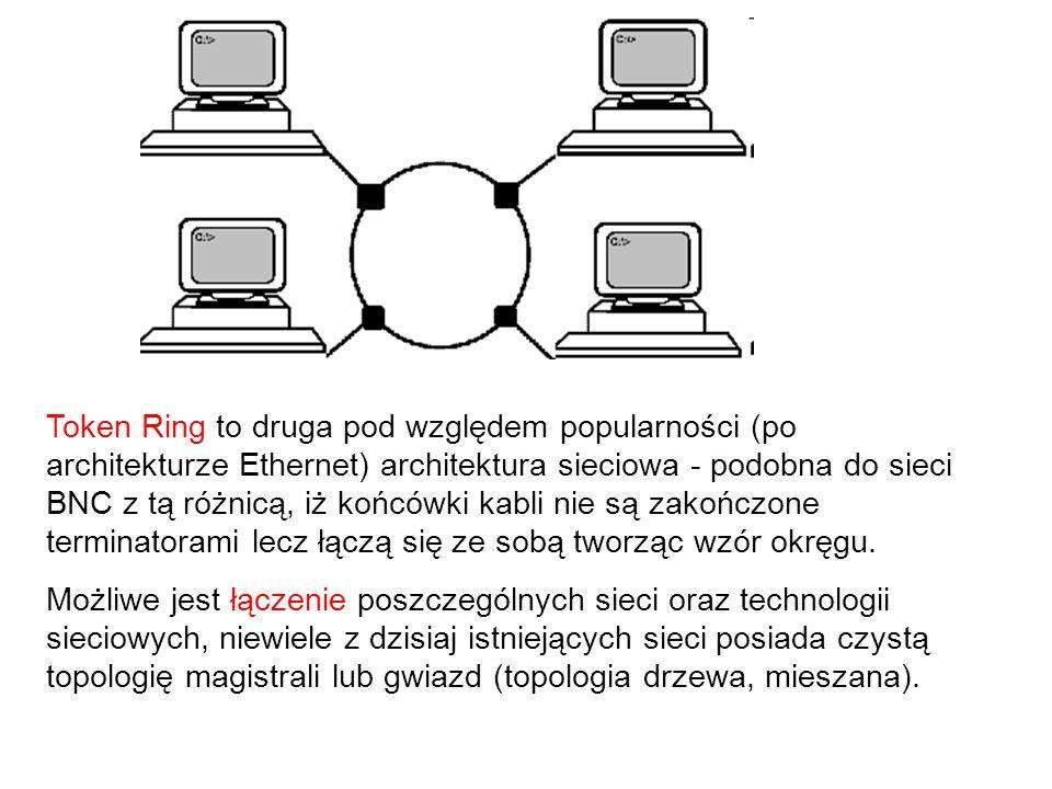 Token Ring to druga pod względem popularności (po architekturze Ethernet) architektura sieciowa - podobna do sieci BNC z tą różnicą, iż końcówki kabli nie są zakończone terminatorami lecz łączą się ze sobą tworząc wzór okręgu.