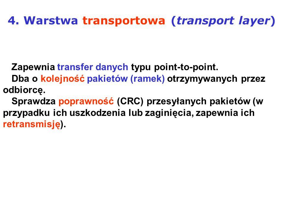 Zapewnia transfer danych typu point-to-point.