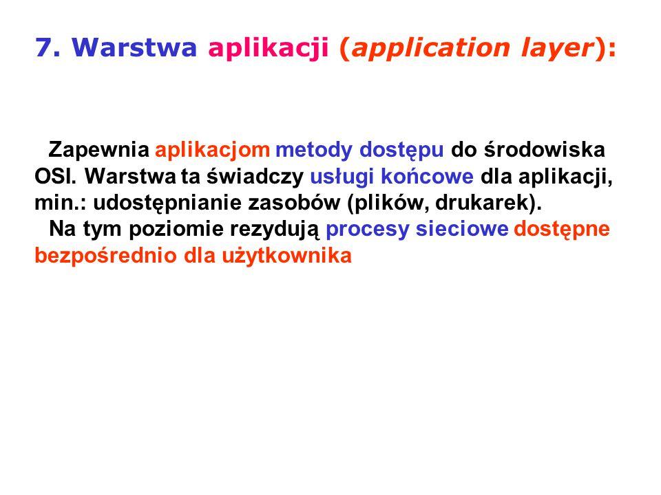 Zapewnia aplikacjom metody dostępu do środowiska OSI.