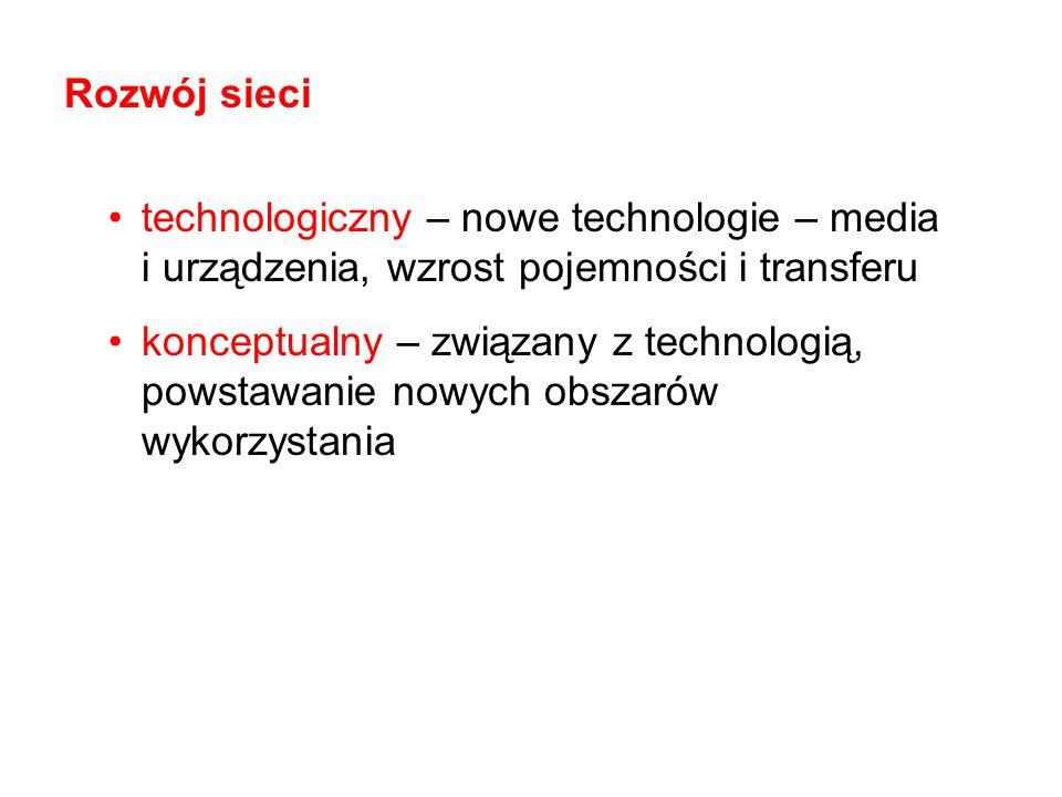 Rozwój sieci technologiczny – nowe technologie – media i urządzenia, wzrost pojemności i transferu konceptualny – związany z technologią, powstawanie nowych obszarów wykorzystania