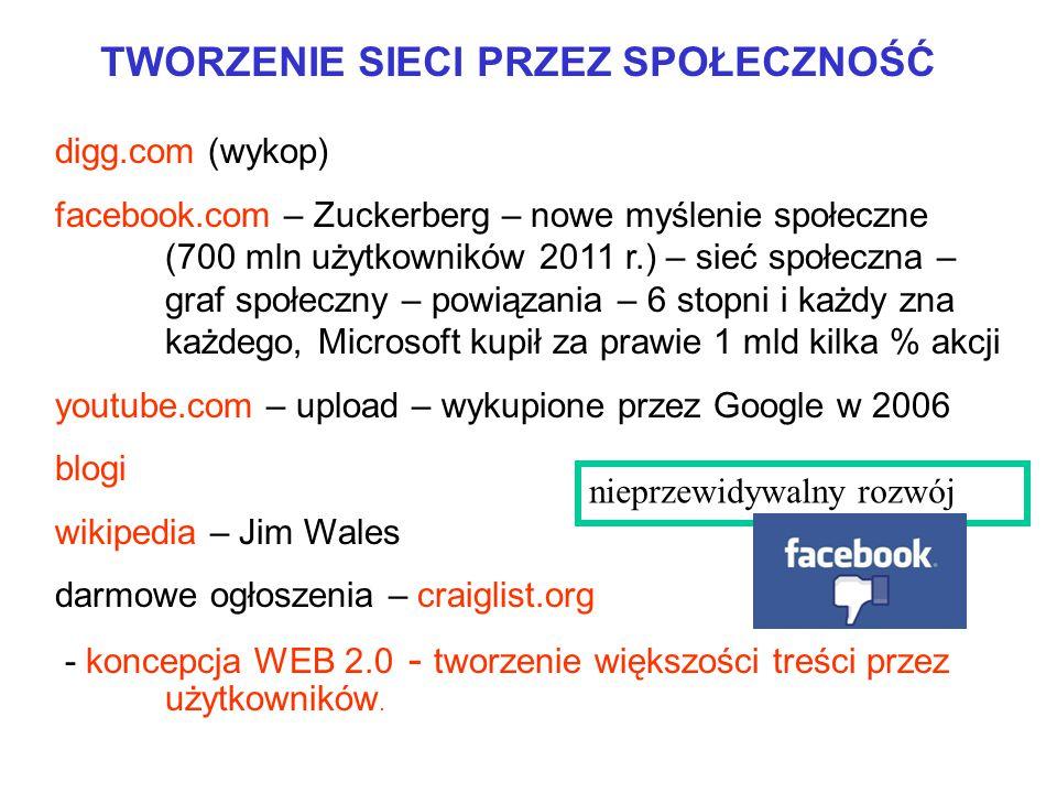 digg.com (wykop) facebook.com – Zuckerberg – nowe myślenie społeczne (700 mln użytkowników 2011 r.) – sieć społeczna – graf społeczny – powiązania – 6 stopni i każdy zna każdego, Microsoft kupił za prawie 1 mld kilka % akcji youtube.com – upload – wykupione przez Google w 2006 blogi wikipedia – Jim Wales darmowe ogłoszenia – craiglist.org - koncepcja WEB 2.0 - tworzenie większości treści przez użytkowników.