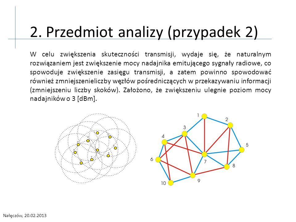 Nałęczów, 20.02.2013 2. Przedmiot analizy (przypadek 2) W celu zwiększenia skuteczności transmisji, wydaje się, że naturalnym rozwiązaniem jest zwięks