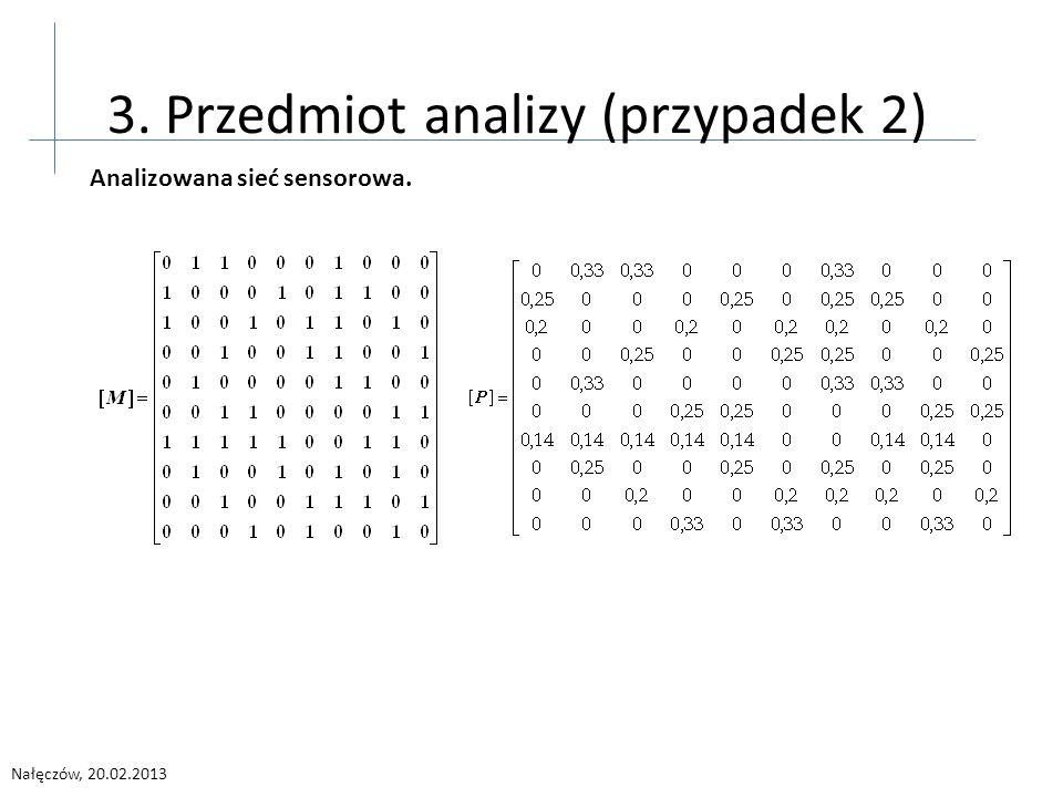 Nałęczów, 20.02.2013 3. Przedmiot analizy (przypadek 2) Analizowana sieć sensorowa.