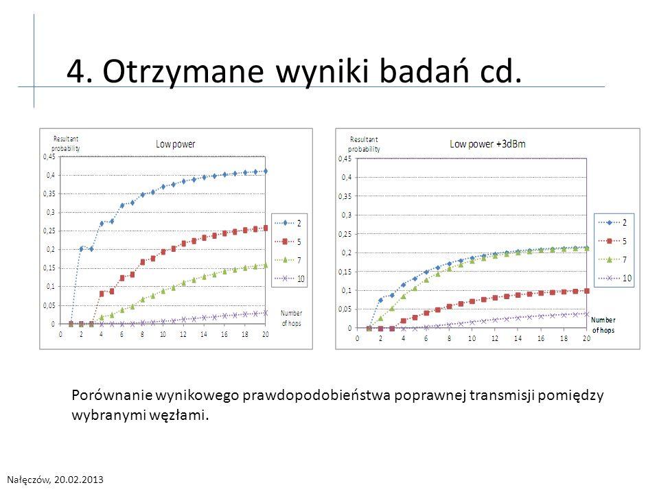 Nałęczów, 20.02.2013 4. Otrzymane wyniki badań cd. Porównanie wynikowego prawdopodobieństwa poprawnej transmisji pomiędzy wybranymi węzłami.