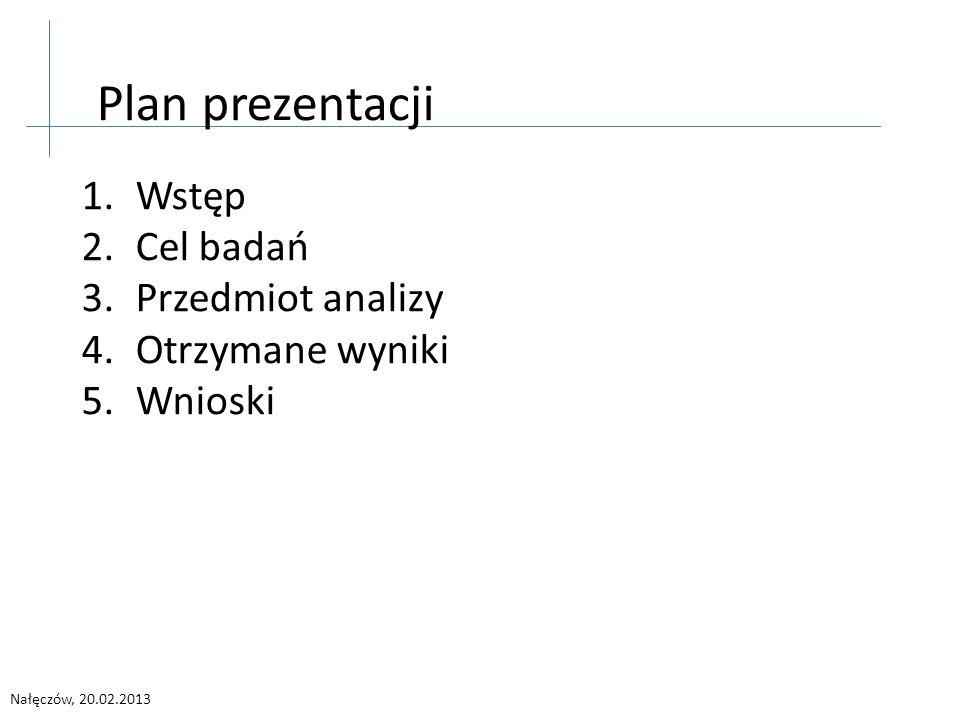 Plan prezentacji Nałęczów, 20.02.2013 1.Wstęp 2.Cel badań 3.Przedmiot analizy 4.Otrzymane wyniki 5.Wnioski