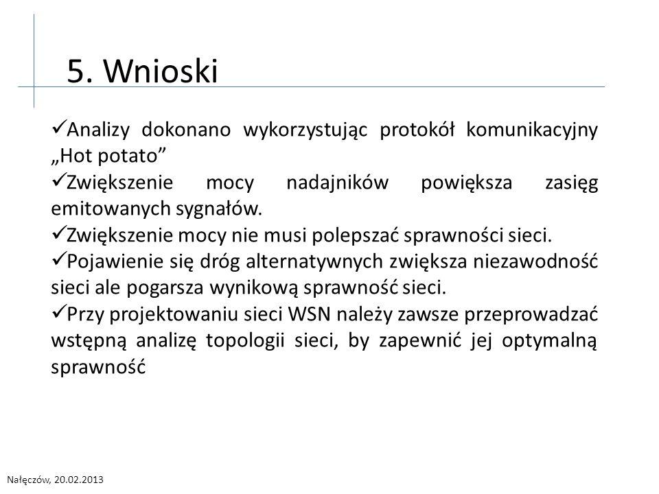 Nałęczów, 20.02.2013 5.