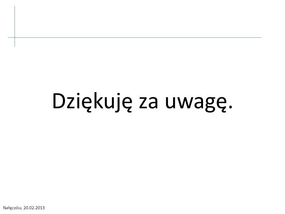 Nałęczów, 20.02.2013 Dziękuję za uwagę.
