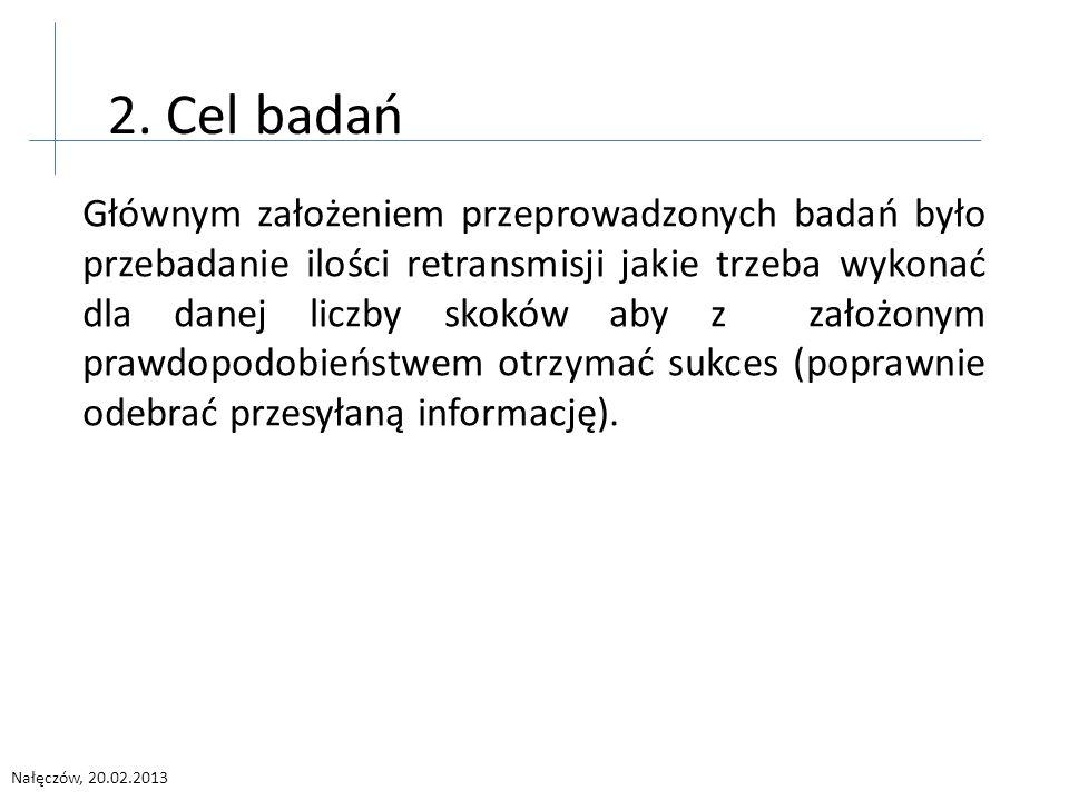 Nałęczów, 20.02.2013 Głównym założeniem przeprowadzonych badań było przebadanie ilości retransmisji jakie trzeba wykonać dla danej liczby skoków aby z