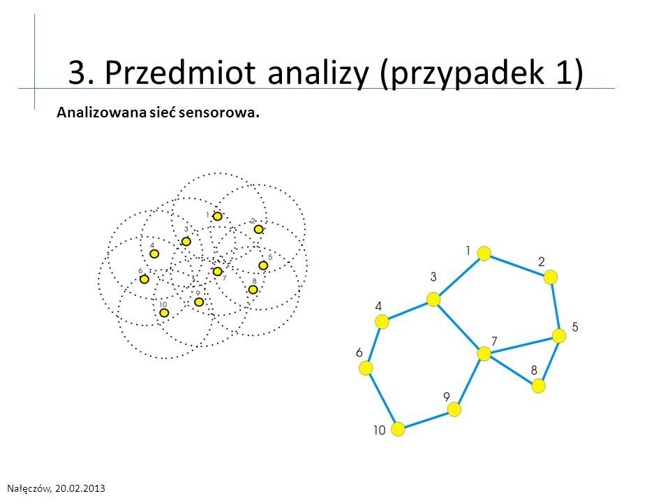 Nałęczów, 20.02.2013 2.Przedmiot analizy (przypadek 1) Analizowana sieć sensorowa.