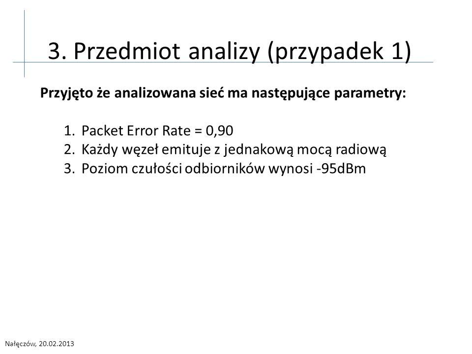 Nałęczów, 20.02.2013 3. Przedmiot analizy (przypadek 1) Przyjęto że analizowana sieć ma następujące parametry: 1.Packet Error Rate = 0,90 2.Każdy węze