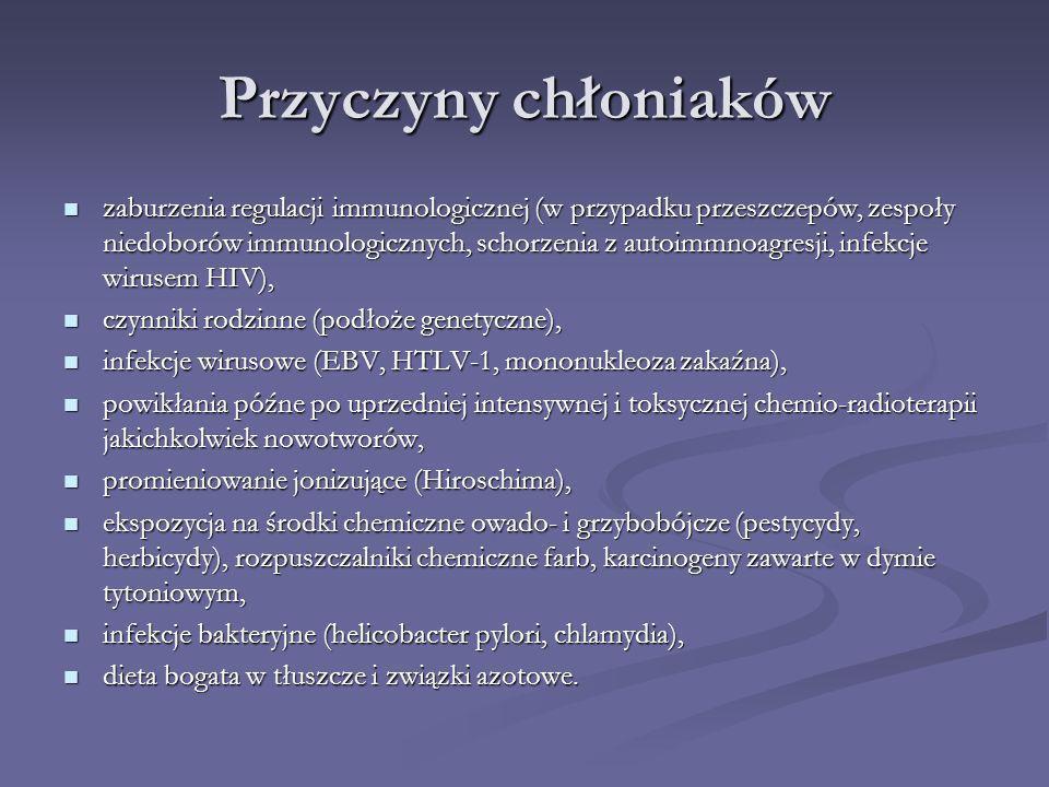 Przyczyny chłoniaków zaburzenia regulacji immunologicznej (w przypadku przeszczepów, zespoły niedoborów immunologicznych, schorzenia z autoimmnoagresj