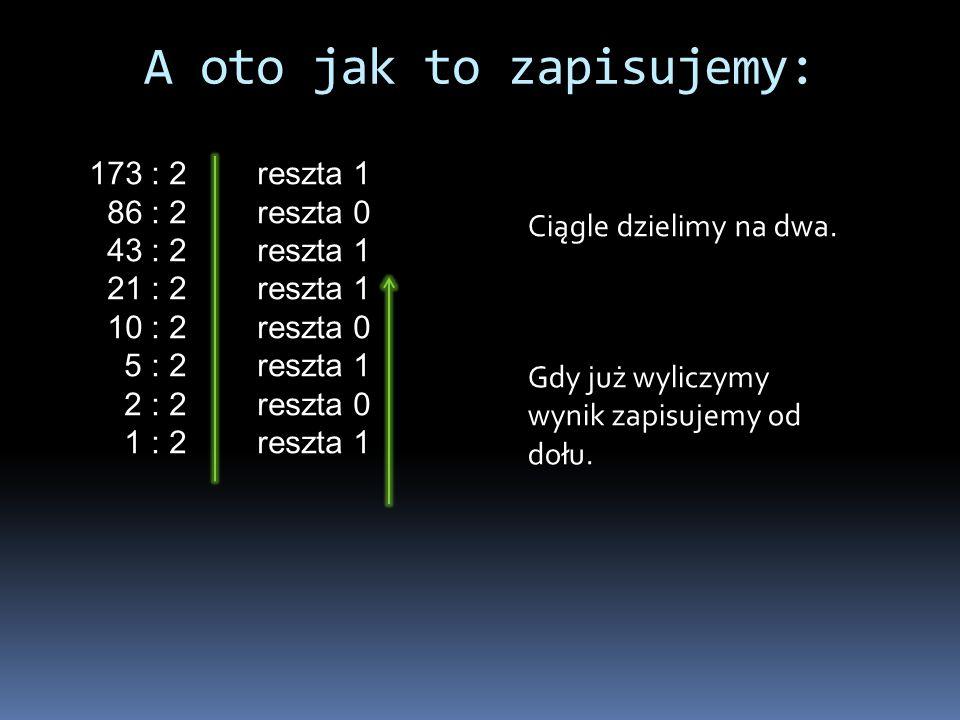 A oto jak to zapisujemy: 173 : 2 reszta 1 86 : 2 reszta 0 43 : 2 reszta 1 21 : 2 reszta 1 10 : 2 reszta 0 5 : 2 reszta 1 2 : 2 reszta 0 1 : 2 reszta 1